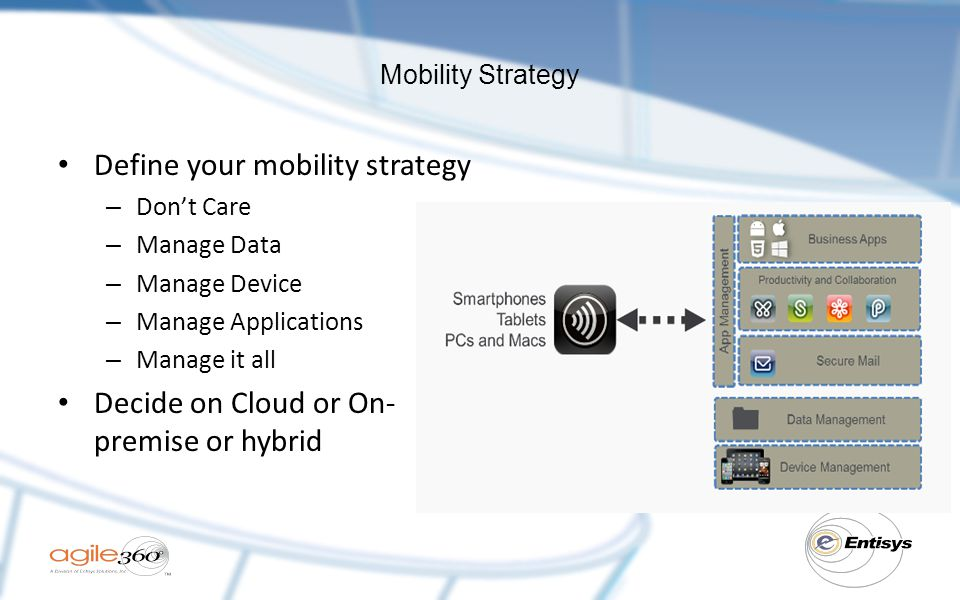 Define your mobility strategy – Dont Care – Manage Data – Manage Device – Manage Applications – Manage it all Decide on Cloud or On- premise or hybrid Mobility Strategy