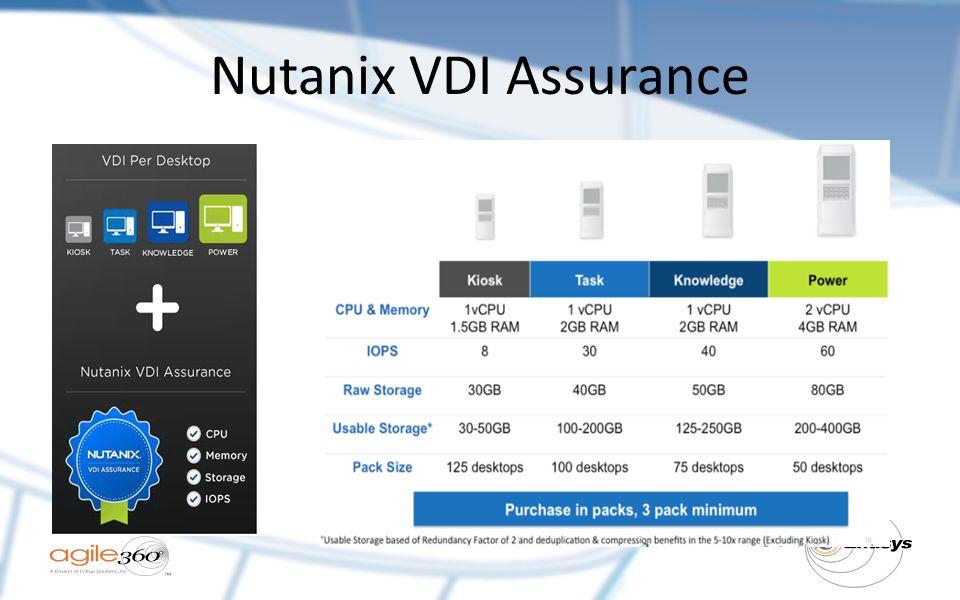 Nutanix VDI Assurance
