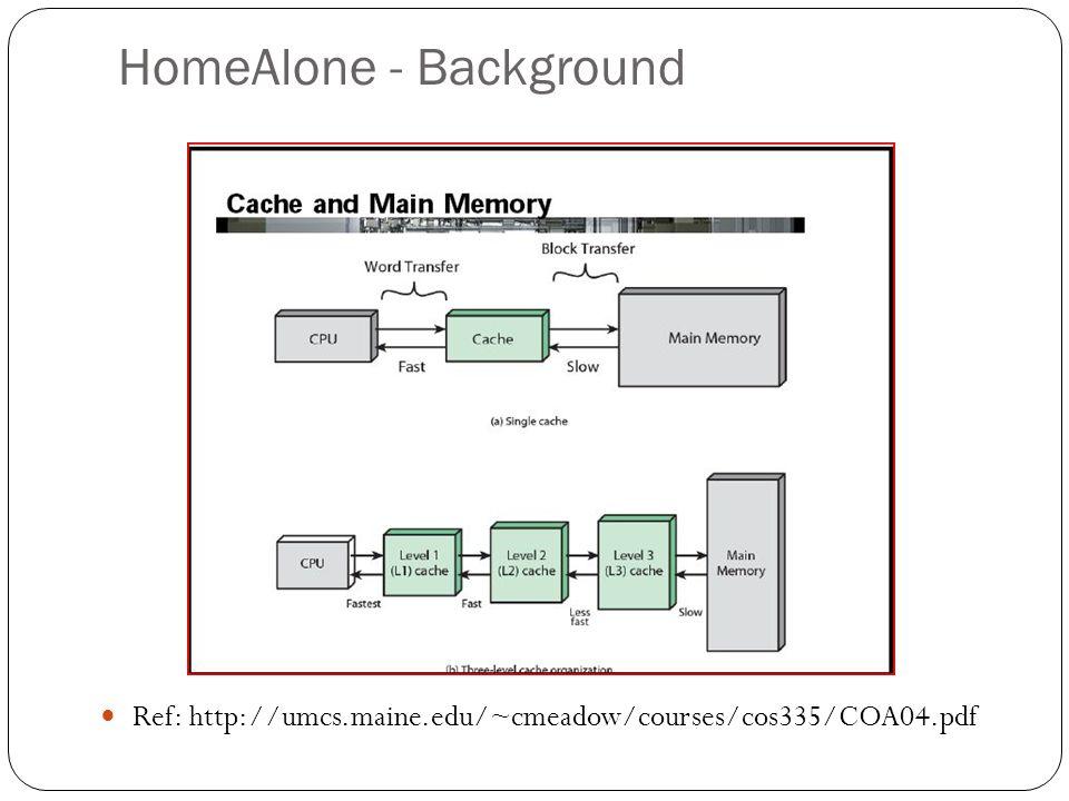 HomeAlone - Background Ref: http://umcs.maine.edu/~cmeadow/courses/cos335/COA04.pdf