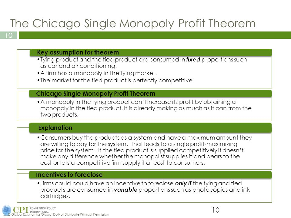 10 The Chicago Single Monopoly Profit Theorem 10 © Global Economics Group. Do Not Distribute Without Permission Tying product and the tied product are