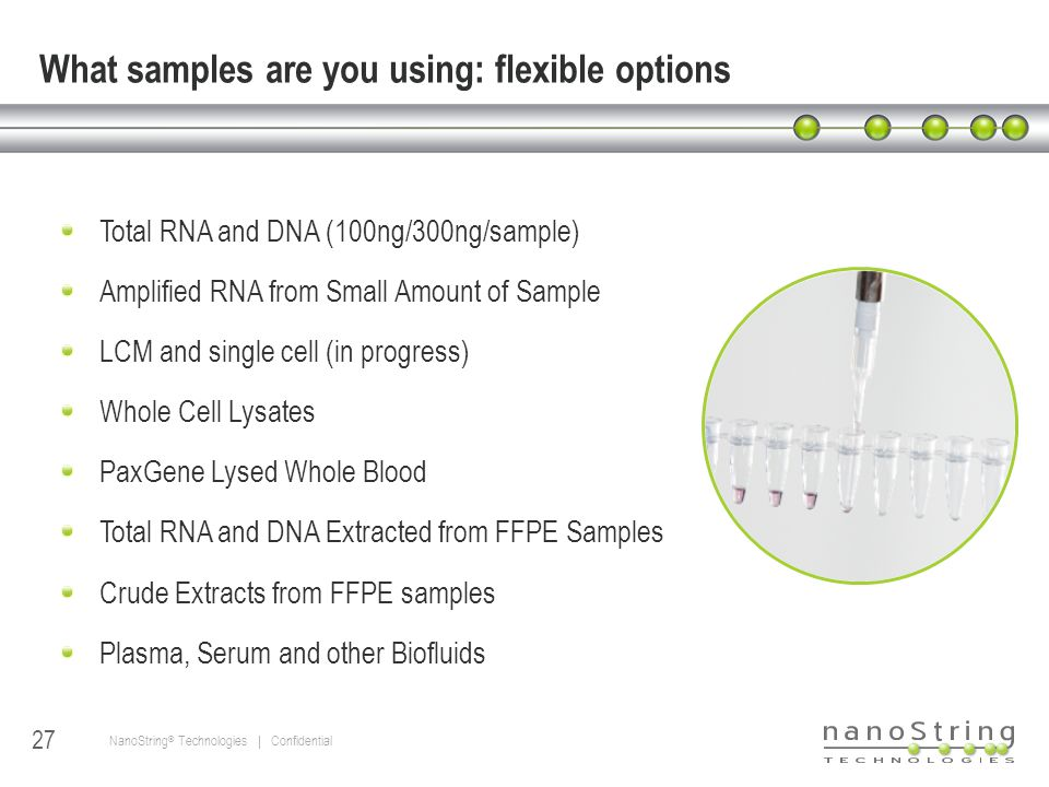 NanoString ® Technologies | Confidential 27 What samples are you using: flexible options Total RNA and DNA (100ng/300ng/sample) Amplified RNA from Sma