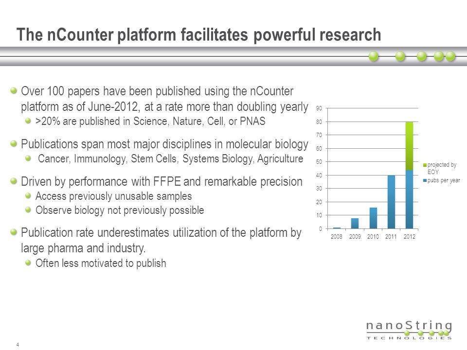 nCounter Assay Immobilize and align reporter for image collecting and barcode counting 15NanoString Confidential.