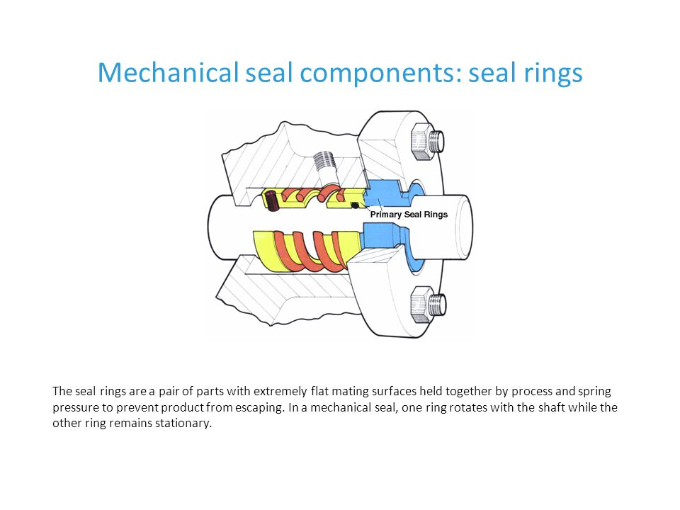 Cartridge seals Since all parts of a cartridge seal are designed to work together, they can outperform component seals.