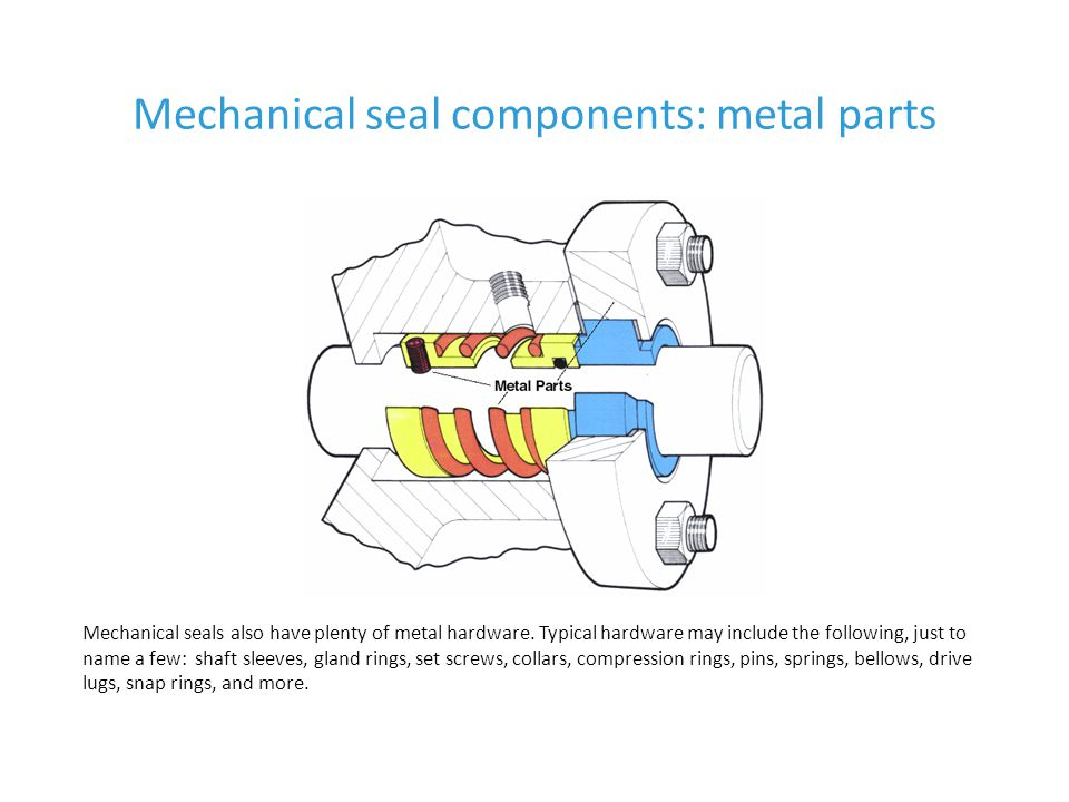 Secondary seals: rubber bellows Mechanical seals using a rubber bellows often fail due to bellows breakage.