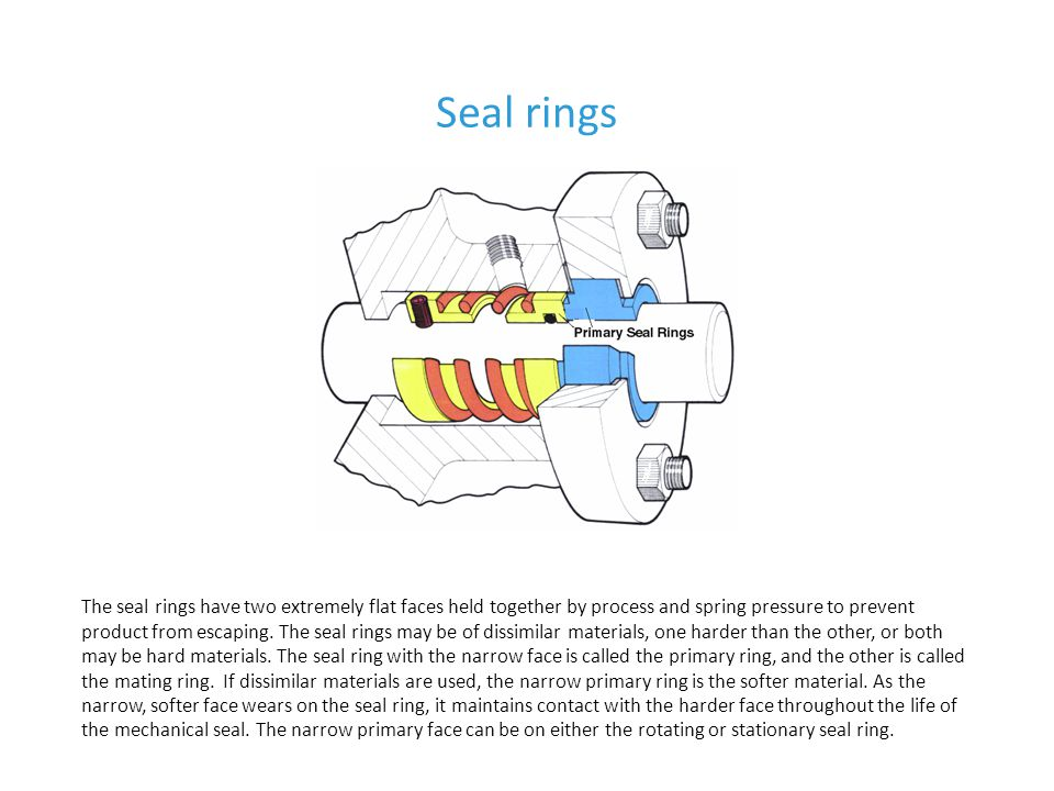 Dual seals: applications Hot water Use cool water as a pressurized barrier fluid or unpressurized buffer fluid to avoid vaporization (flashing) at the seal faces Light hydrocarbons Use alcohol or glycol buffer fluid to prevent flashing and icing Top entry mixers Seal air in vessel headspace; avoid dry running