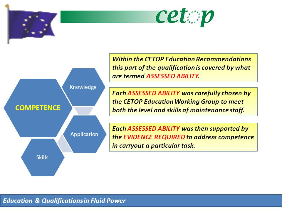 Within the CETOP Education Recommendations this part of the qualification is covered by what are termed ASSESSED ABILITY.