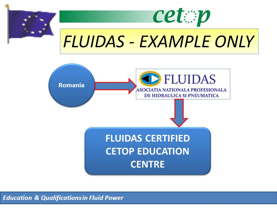 Education & Qualifications in Fluid Power Romania FLUIDAS CERTIFIED CETOP EDUCATION CENTRE FLUIDAS CERTIFIED CETOP EDUCATION CENTRE FLUIDAS - EXAMPLE ONLY