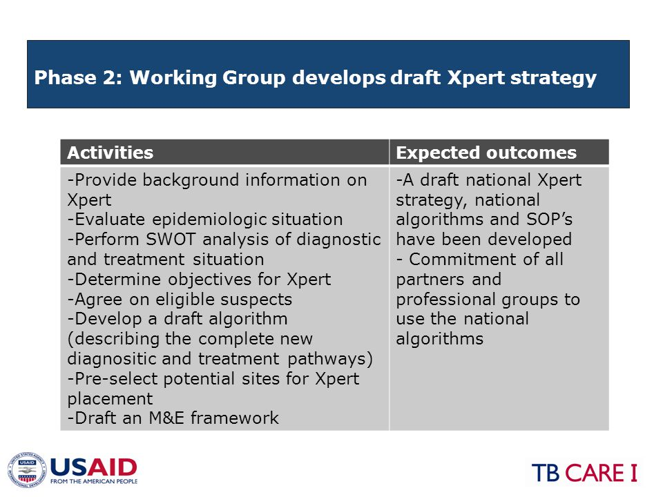 Determine perspectives for the future role of Xpert in the country: Final national guideline Phase 8: Scale up Strategy