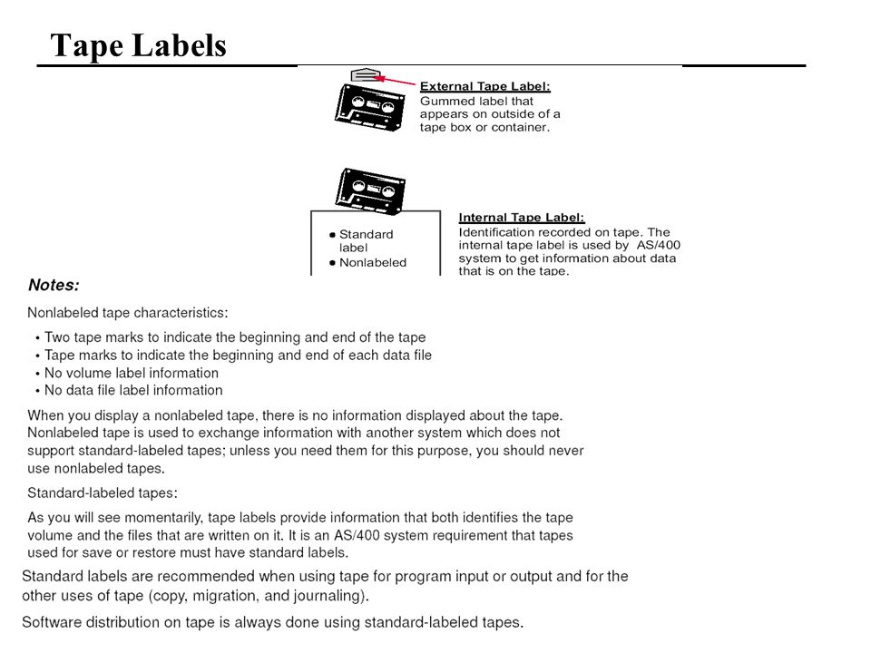 Tape Labels