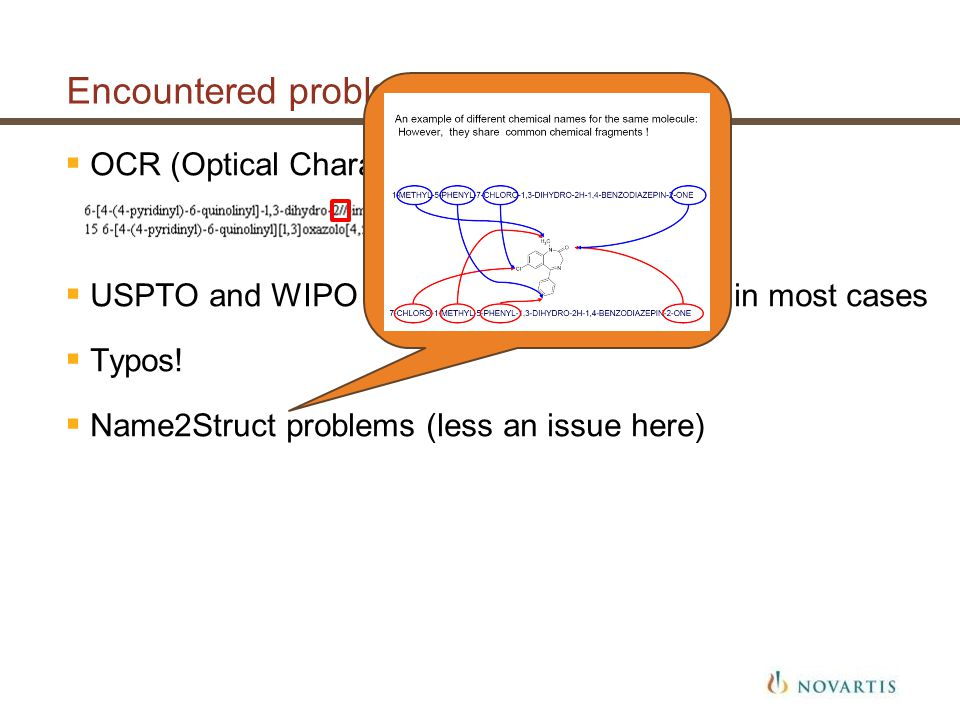 Encountered problems OCR (Optical Character Recognition)!! USPTO and WIPO are now available full text in most cases Typos! Name2Struct problems (less