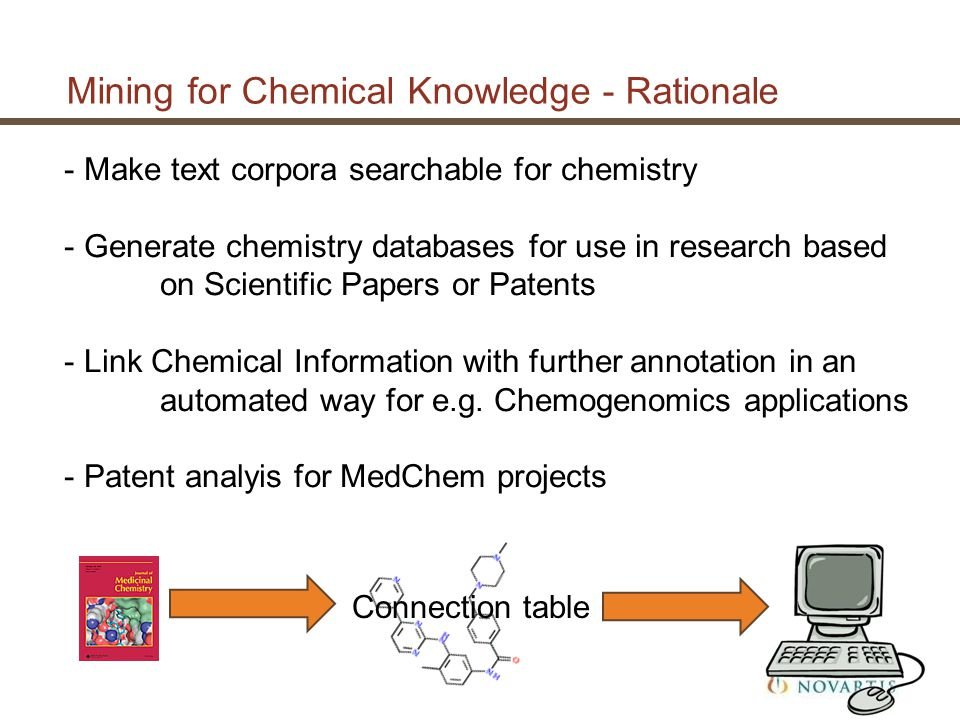 Mining for Chemical Knowledge - Rationale - Make text corpora searchable for chemistry - Generate chemistry databases for use in research based on Sci