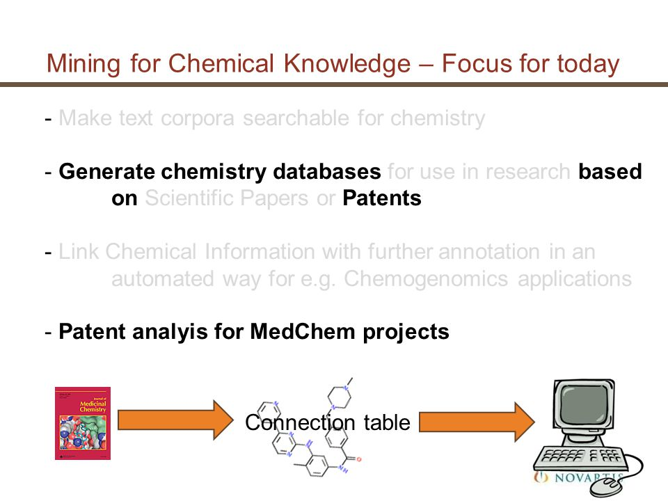 Mining for Chemical Knowledge – Focus for today - Make text corpora searchable for chemistry - Generate chemistry databases for use in research based