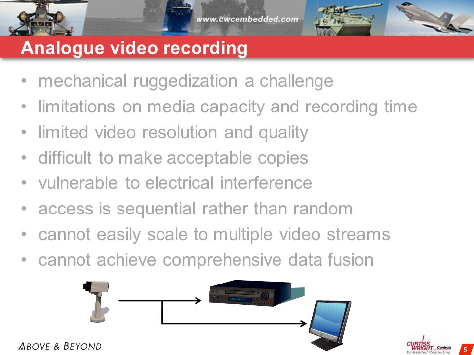 5 Analogue video recording mechanical ruggedization a challenge limitations on media capacity and recording time limited video resolution and quality difficult to make acceptable copies vulnerable to electrical interference access is sequential rather than random cannot easily scale to multiple video streams cannot achieve comprehensive data fusion