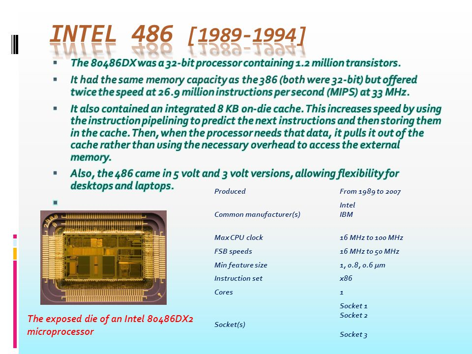 THE PENTIUM [1993] 75 MHz classic Pentium processor ProducedFrom 1993 to 1999 Common manufacturer(s) Intel Max CPU clock60 MHz to 300 MHz FSB speeds50 to 66 Min feature size0.8 µm to 0.25 µm Instruction setx86 MicroarchitectureP5 Cores1 Socket(s) Socket 4, Socket 5, Socket 7 Core name(s)P5.