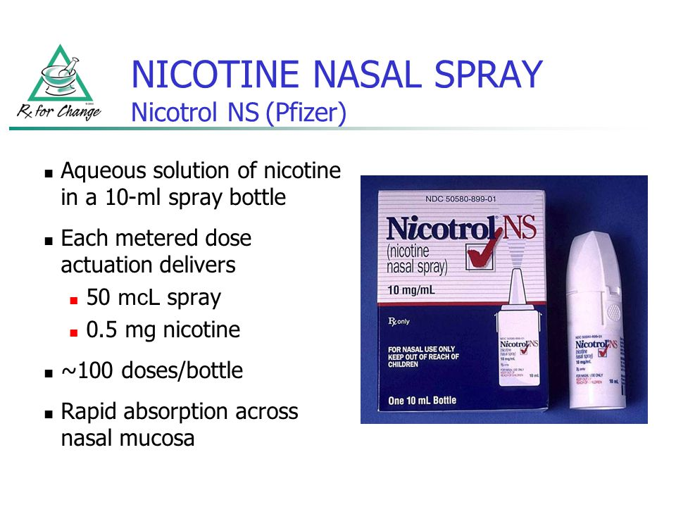 NICOTINE NASAL SPRAY Nicotrol NS (Pfizer) Aqueous solution of nicotine in a 10-ml spray bottle Each metered dose actuation delivers 50 mcL spray 0.5 m