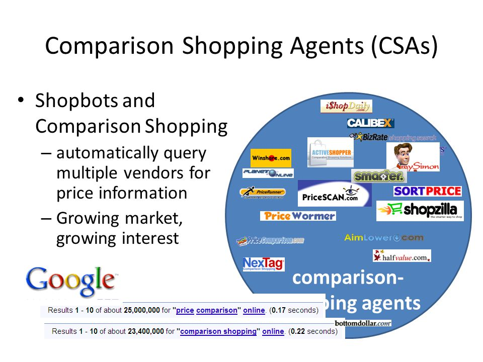 Comparison Shopping Agents (CSAs) Shopbots and Comparison Shopping – automatically query multiple vendors for price information – Growing market, growing interest comparison- shopping agents