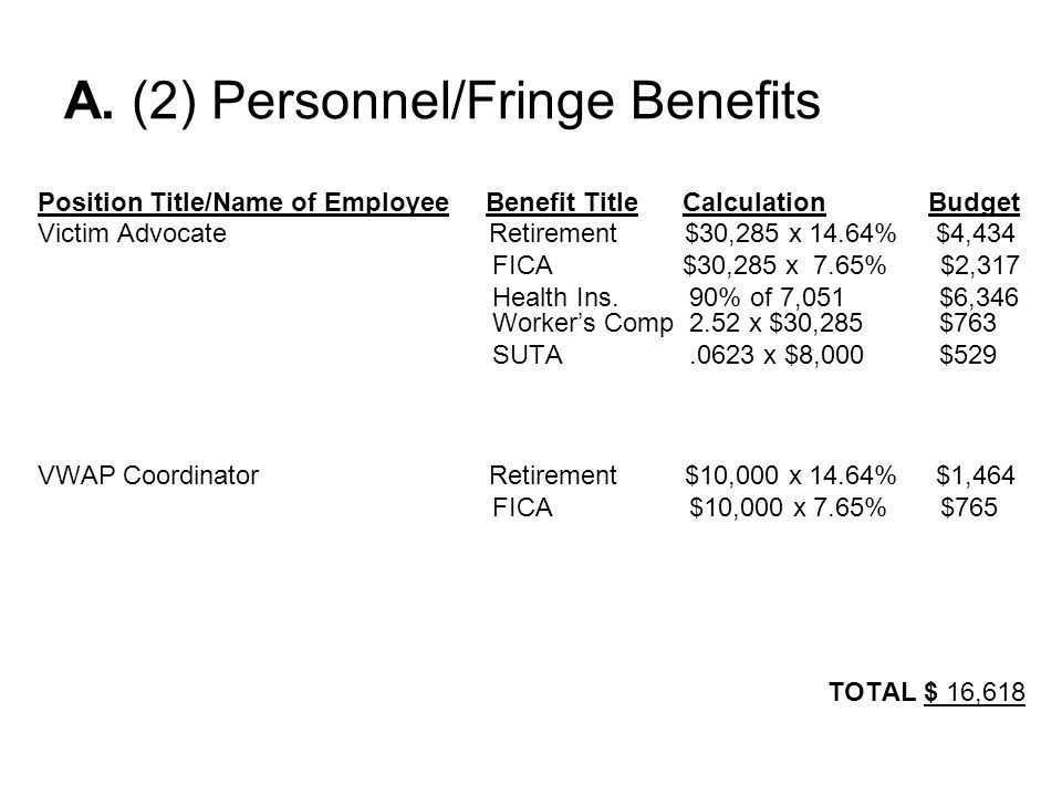 CONTRACTUAL/CONSULTANT POLICIES Fees cannot exceed $450/day or $56.25/hour Written contract Services to be performed Rate of compensation – should be reasonable according to past billing history or market rate (submit samples to CJCC) Length of time services will be provided Payment for services rendered Services during contract period