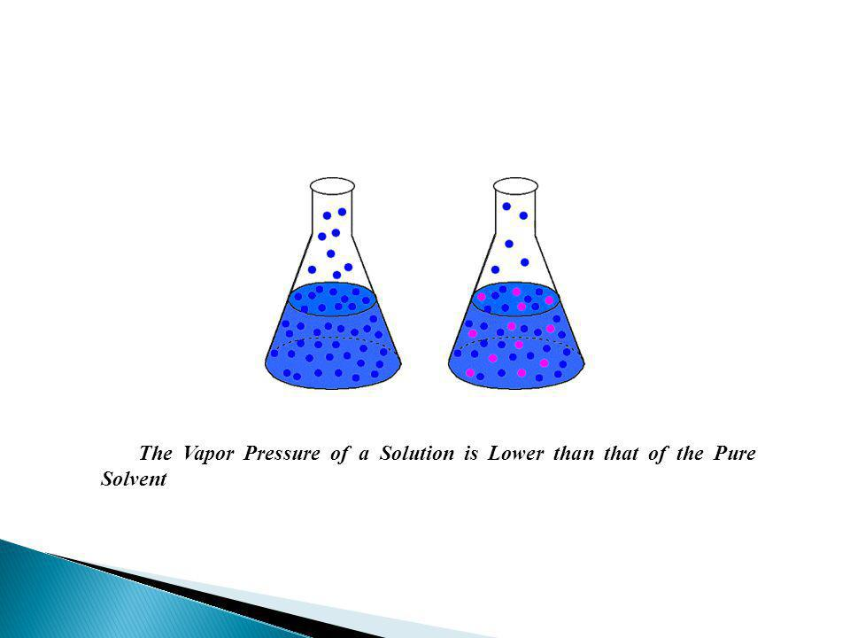 The Vapor Pressure of a Solution is Lower than that of the Pure Solvent