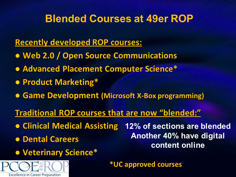Recently developed ROP courses: Web 2.0 / Open Source Communications Web 2.0 / Open Source Communications Advanced Placement Computer Science* Advanced Placement Computer Science* Product Marketing* Product Marketing* Game Development (Microsoft X-Box programming) Game Development (Microsoft X-Box programming) Traditional ROP courses that are now blended: Clinical Medical Assisting Clinical Medical Assisting Dental Careers Dental Careers Veterinary Science* Veterinary Science* *UC approved courses Blended Courses at 49er ROP 12% of sections are blended Another 40% have digital content online