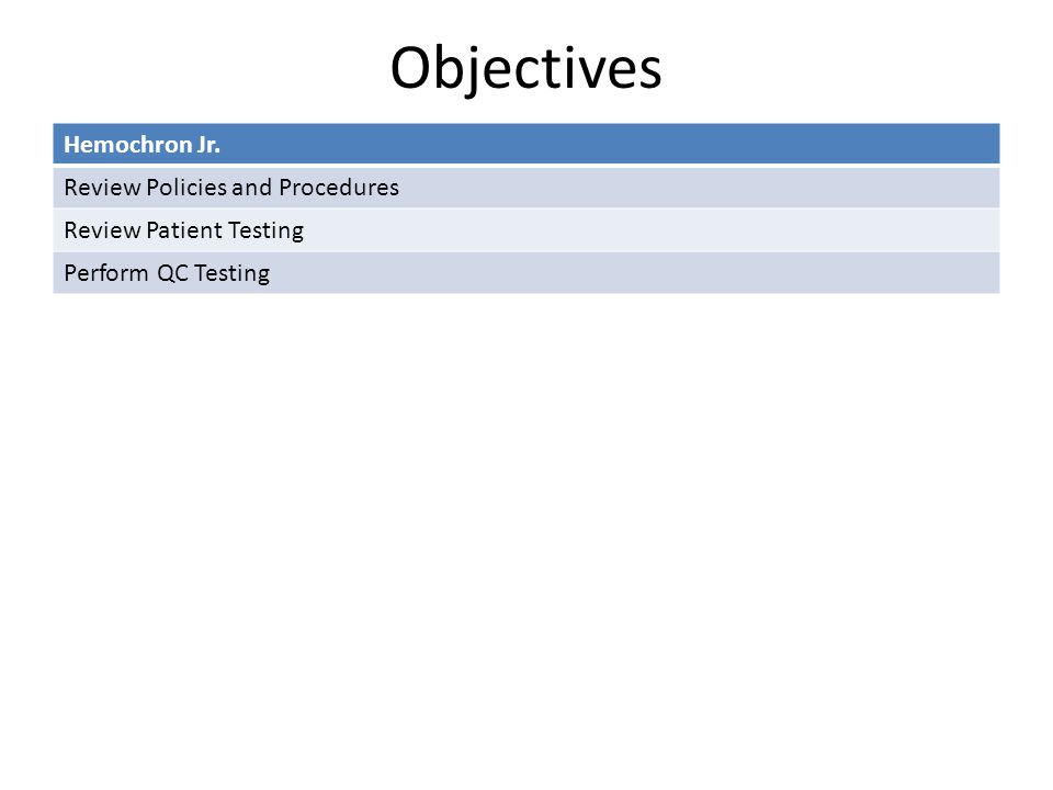 Objectives Hemochron Jr. Review Policies and Procedures Review Patient Testing Perform QC Testing