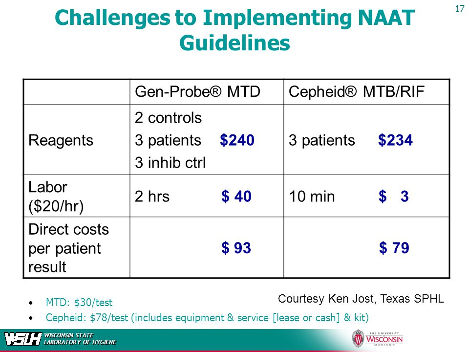 WISCONSIN STATE LABORATORY OF HYGIENE 17 Challenges to Implementing NAAT Guidelines MTD: $30/test Cepheid: $78/test (includes equipment & service [lea