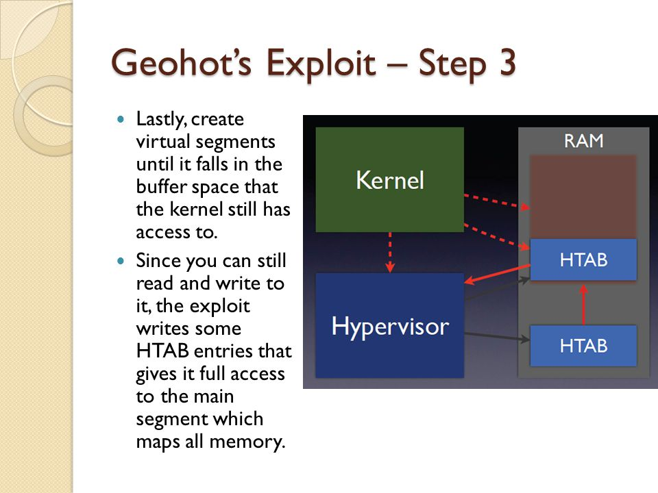 Geohots Exploit – Step 3 Lastly, create virtual segments until it falls in the buffer space that the kernel still has access to.