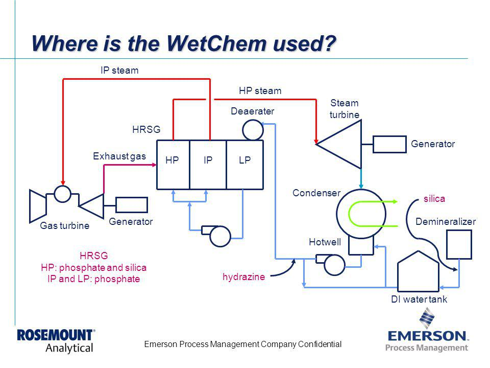 Emerson Process Management Company Confidential Where is the WetChem used? HP IPLP Gas turbine Steam turbine IP steam HP steam DI water tank Exhaust g