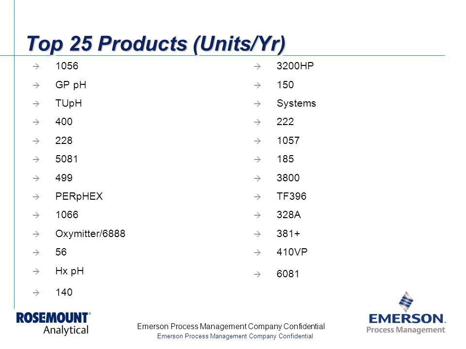 Emerson Process Management Company Confidential Top 25 Products (Units/Yr) 1056 GP pH TUpH 400 228 5081 499 PERpHEX 1066 Oxymitter/6888 56 Hx pH 140 3