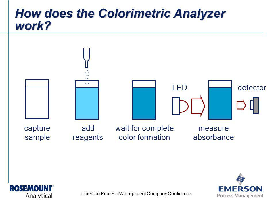 Emerson Process Management Company Confidential How does the Colorimetric Analyzer work? capture sample add reagents wait for complete color formation