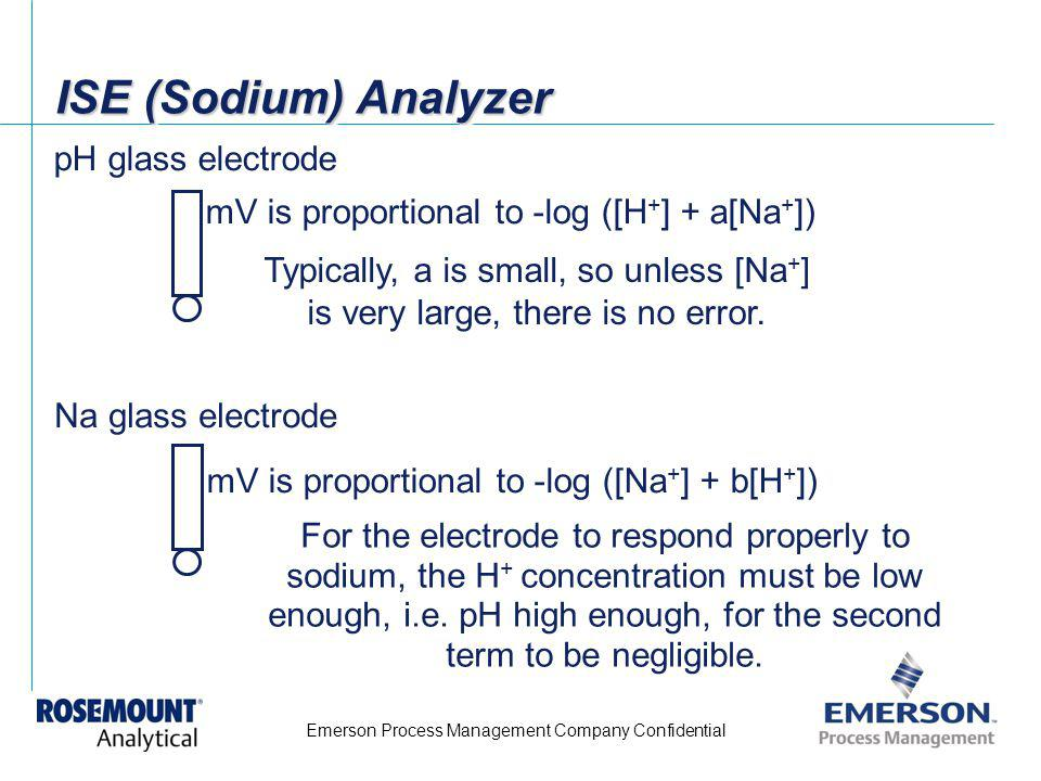 Emerson Process Management Company Confidential ISE (Sodium) Analyzer mV is proportional to -log ([H + ] + a[Na + ]) mV is proportional to -log ([Na +