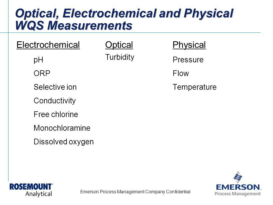 Emerson Process Management Company Confidential Optical, Electrochemical and Physical WQS Measurements Electrochemical pH ORP Selective ion Conductivi