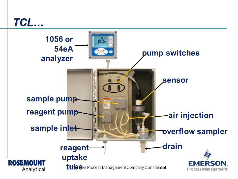 Emerson Process Management Company Confidential sample inlet sensor reagent uptake tube drain overflow sampler reagent pump air injection sample pump