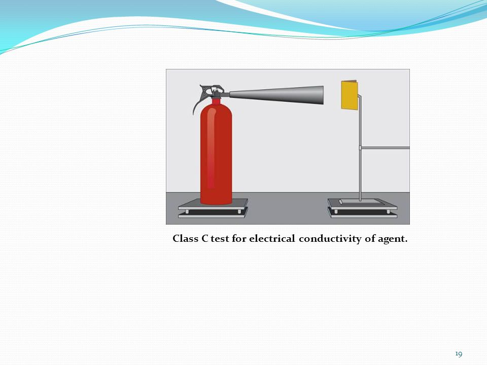 Limitations of Portable Extinguishers Exceeding capabilities Designed for specific purposes First-aid method for fire extinguishment Pick the larger size Wrong class extinguisher may not do the job.