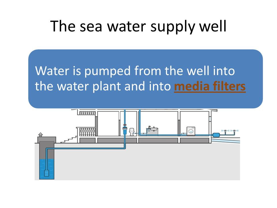The sea water supply well Water is pumped from the well into the water plant and into media filters