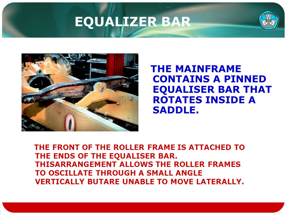 EQUALIZER BAR THE MAINFRAME CONTAINS A PINNED EQUALISER BAR THAT ROTATES INSIDE A SADDLE. THE FRONT OF THE ROLLER FRAME IS ATTACHED TO THE ENDS OF THE