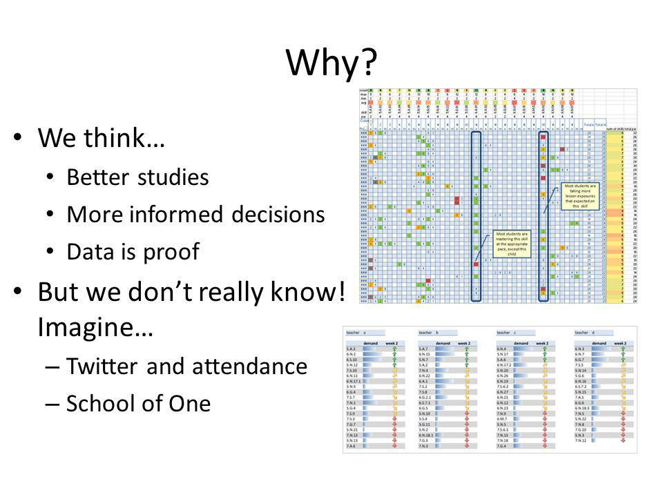 Why. We think… Better studies More informed decisions Data is proof But we dont really know.