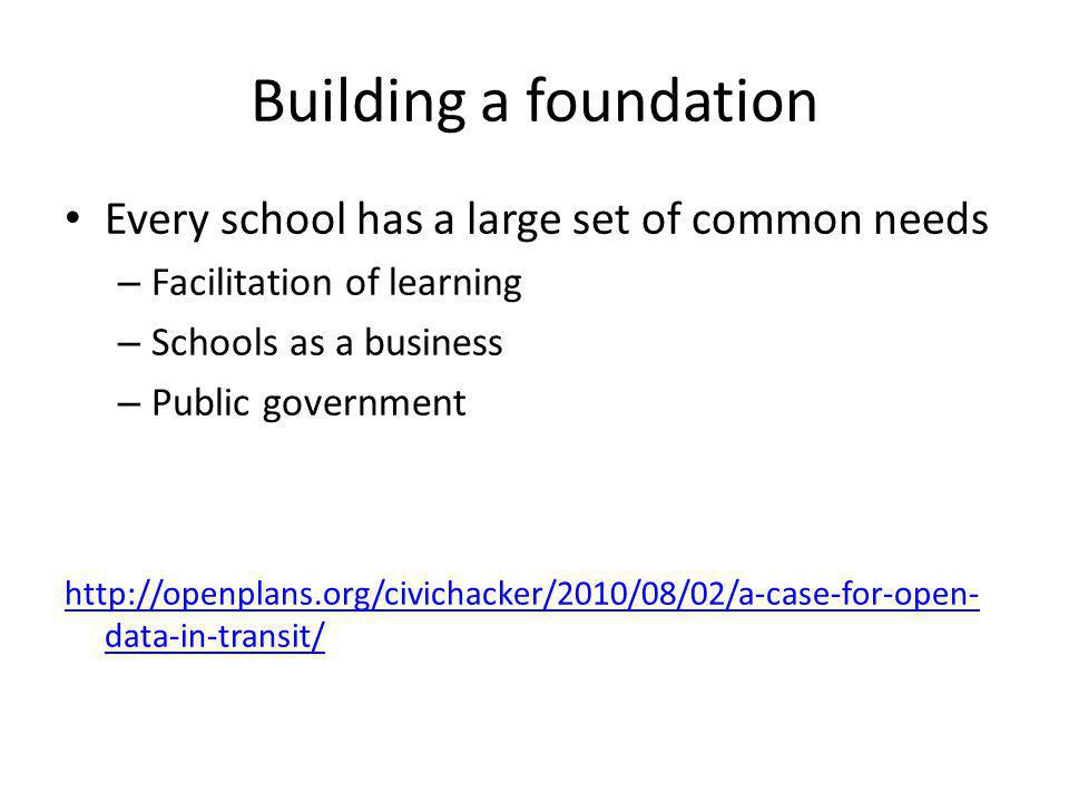 Building a foundation Every school has a large set of common needs – Facilitation of learning – Schools as a business – Public government http://openplans.org/civichacker/2010/08/02/a-case-for-open- data-in-transit/