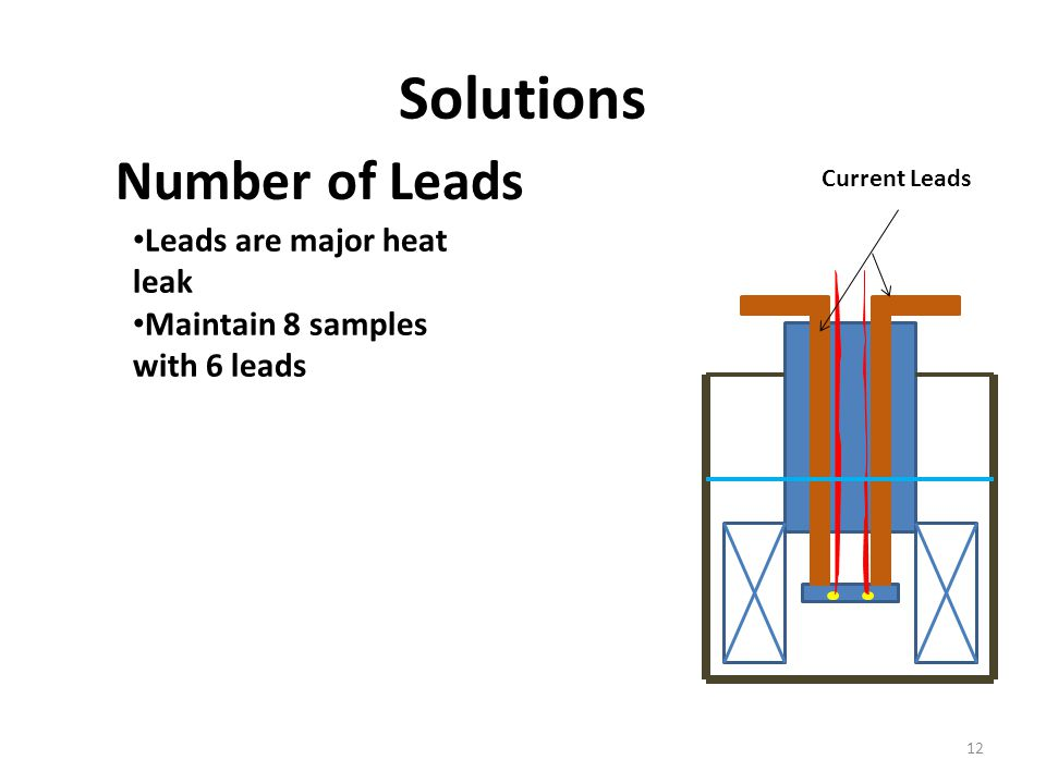 Number of Leads Solutions 12 Leads are major heat leak Maintain 8 samples with 6 leads Current Leads
