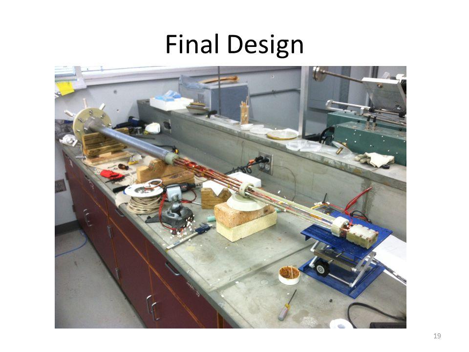 Final Design 19