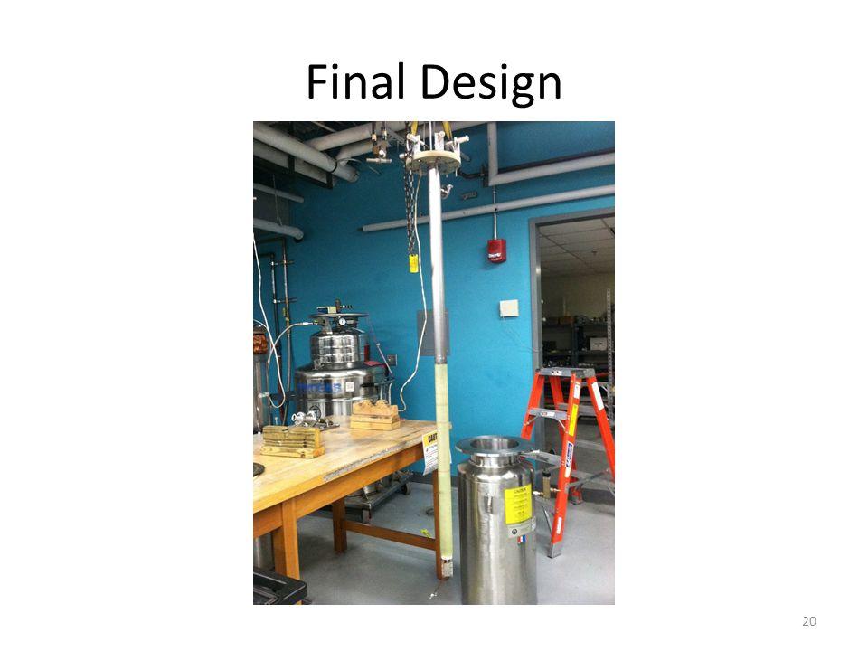 Final Design 20