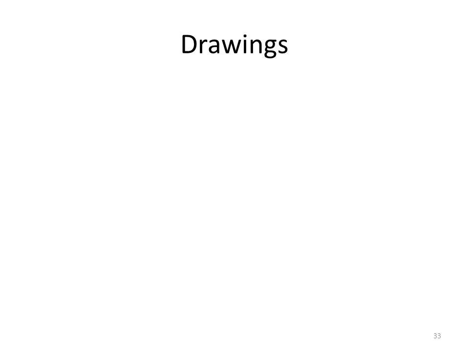 Drawings 33