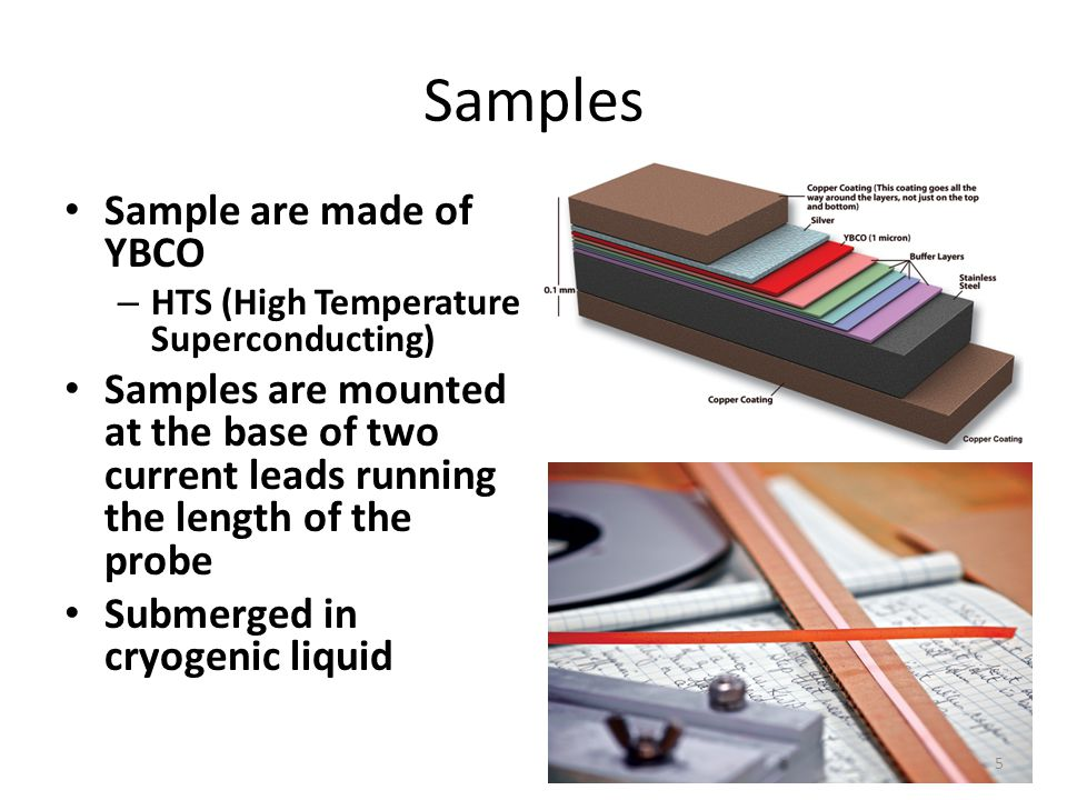 Samples Sample are made of YBCO – HTS (High Temperature Superconducting) Samples are mounted at the base of two current leads running the length of the probe Submerged in cryogenic liquid 5