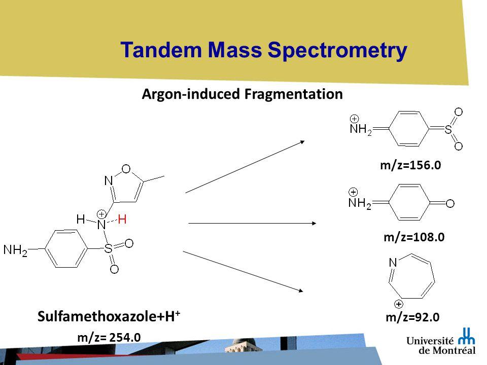 Tandem Mass Spectrometry Sulfamethoxazole+H + m/z= 254.0 m/z=156.0 m/z=108.0 m/z=92.0 Argon-induced Fragmentation