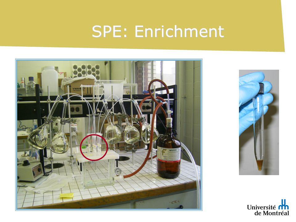 SPE: Enrichment