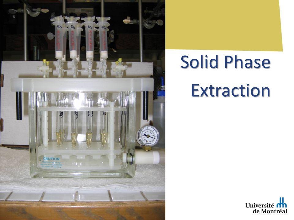Solid Phase Extraction Sébastien Sauvé, Département de chimie