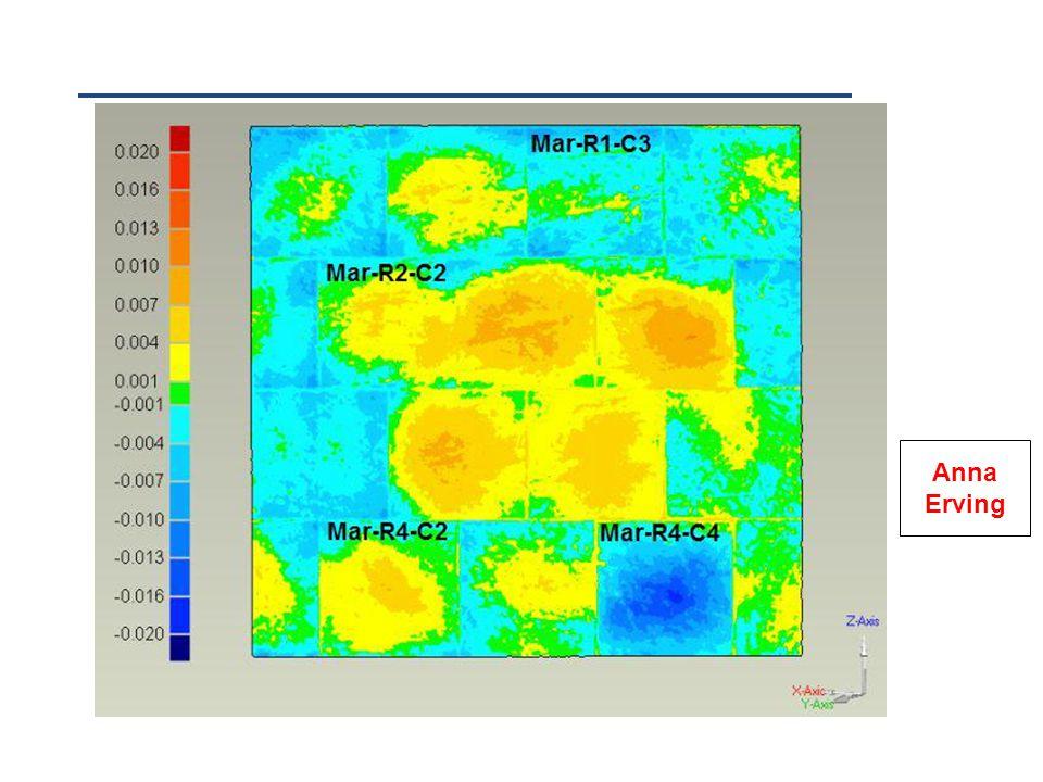KITARA- Rakentamisen laadun parantaminen 3D-mittaustekniikan avulla 20.3.2007 Building Quality