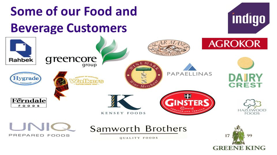 Some of our Food and Beverage Customers