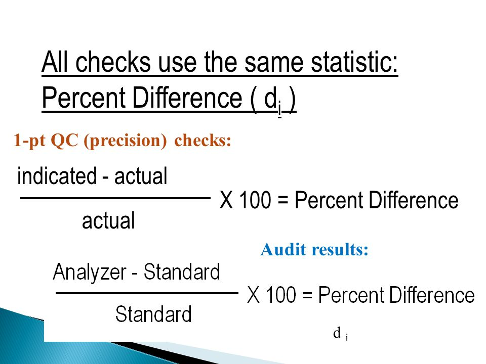 indicated - actual actual X 100 = Percent Difference All checks use the same statistic: Percent Difference ( d i ) 1-pt QC (precision) checks: Audit results: d i