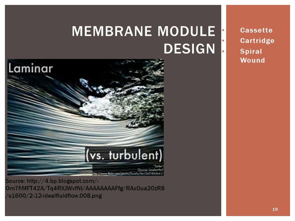 Cassette Cartridge Spiral Wound MEMBRANE MODULE DESIGN Source: http://4.bp.blogspot.com/- Om7fiMFT42A/Tq4RXJWvfNI/AAAAAAAAFfg/RAxOua20zR8 /s1600/2-12-idealfluidflow.008.png 19