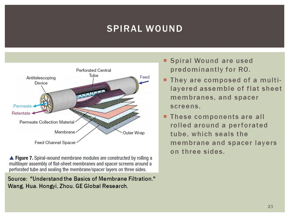 Spiral Wound are used predominantly for RO. They are composed of a multi- layered assemble of flat sheet membranes, and spacer screens. These componen